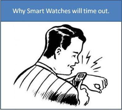 Why Smart Watches will time out [Infographic]