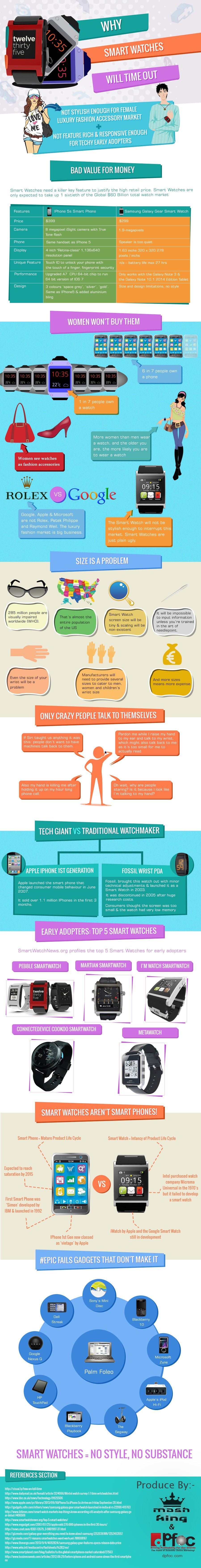 smart-watches-infographs