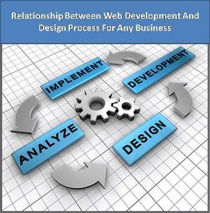 Relationship Between Web Development And Design Process For Any Business