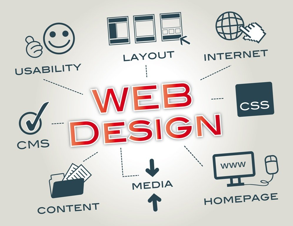How to Choose the Right Web Design Firm