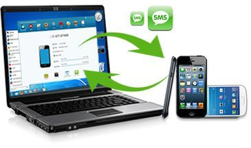 Vibosoft :Android Mobile Manager Plethora of Benefits